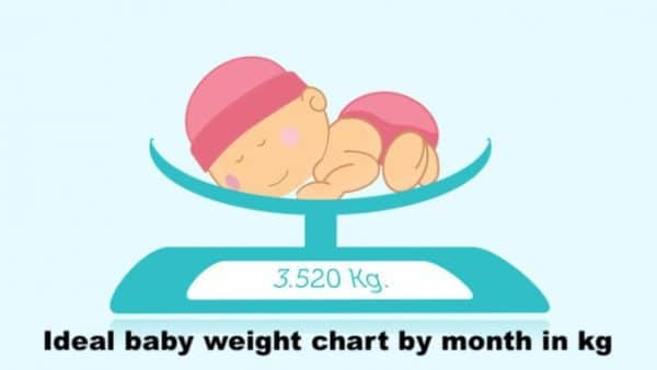 baby weight chart by month in kg, 1 month baby weight, 5 month baby weight, 2 month baby weight, infant weight chart , 4 month baby weight, newborn baby weight chart, how much weight should a newborn baby gain
